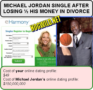 jordan divorced singles dating site Find divorced singles on eharmony today is the day dating is much more meaningful when you share compatibility no need to search endless pictures and profiles, eharmony brings the matches to you.
