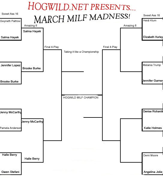 march milf madness