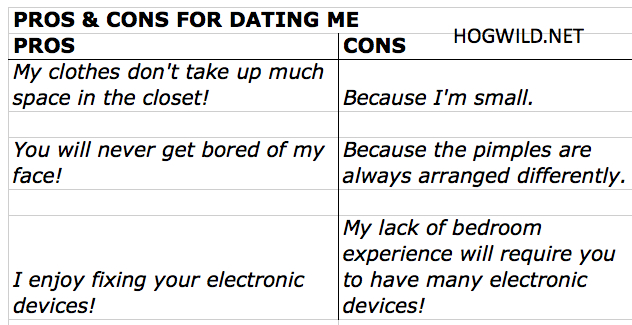 Pros and cons for online dating